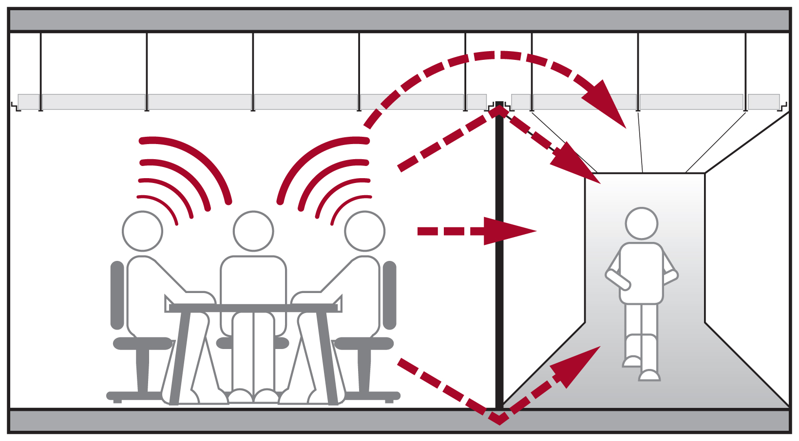 راه های انتقال صدا
